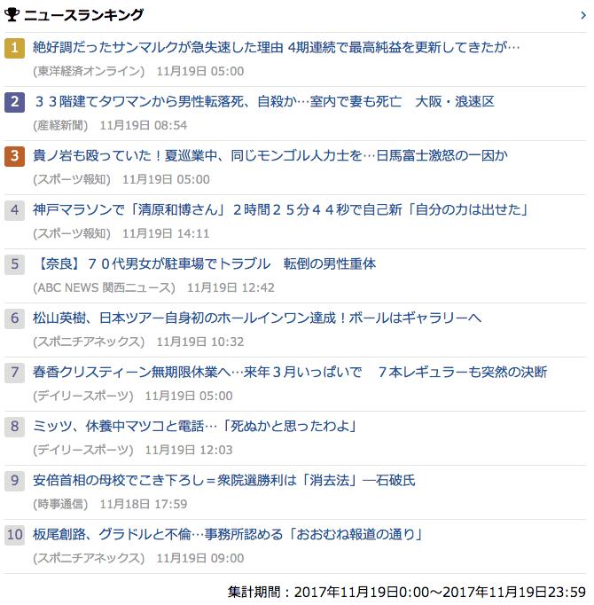 2017-11-19_日_gooランキング