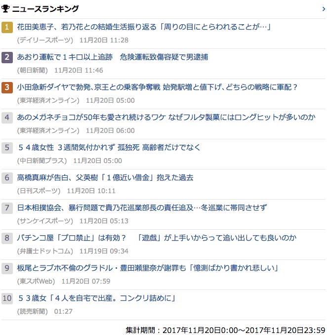 2017-11-20_月_gooランキング
