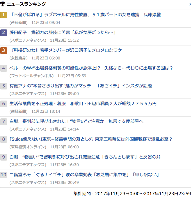 2017-11-23_木_gooランキング