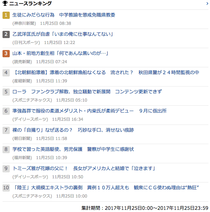 2017-11-25_土_gooランキング