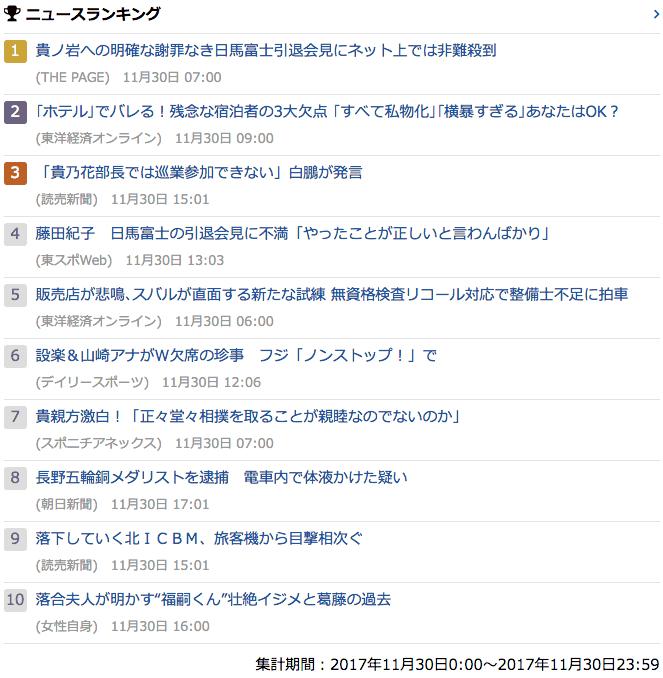 2017-11-30_木_gooランキング
