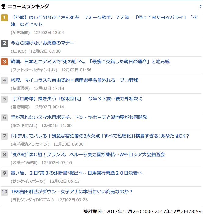 2017-12-02_土_gooランキング