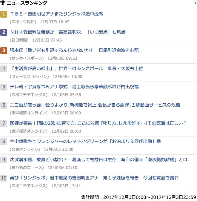 2017-12-03_日_gooランキング