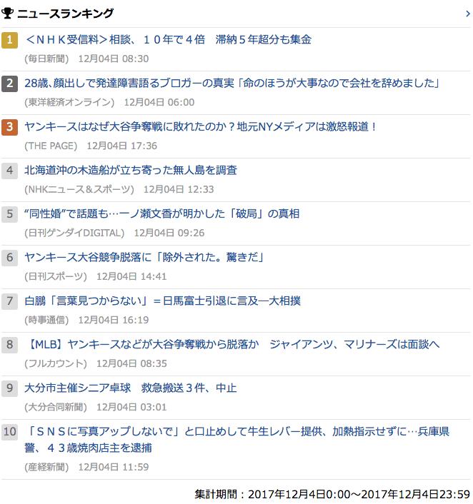 2017-12-04_月_gooランキング