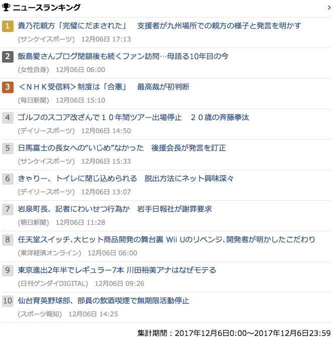 2017-12-06_水_gooランキング