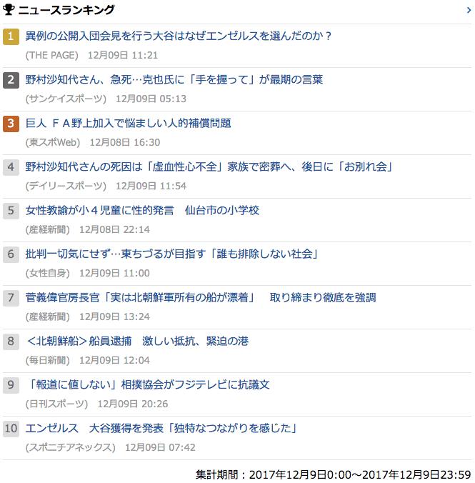 2017-12-09_土_gooランキング