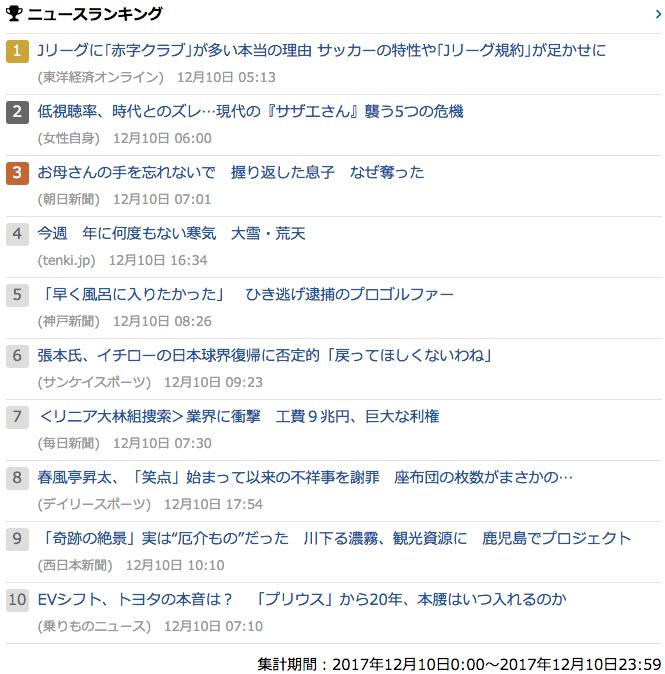 2017-12-10_日_gooランキング