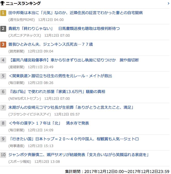 2017-12-12_火_gooランキング