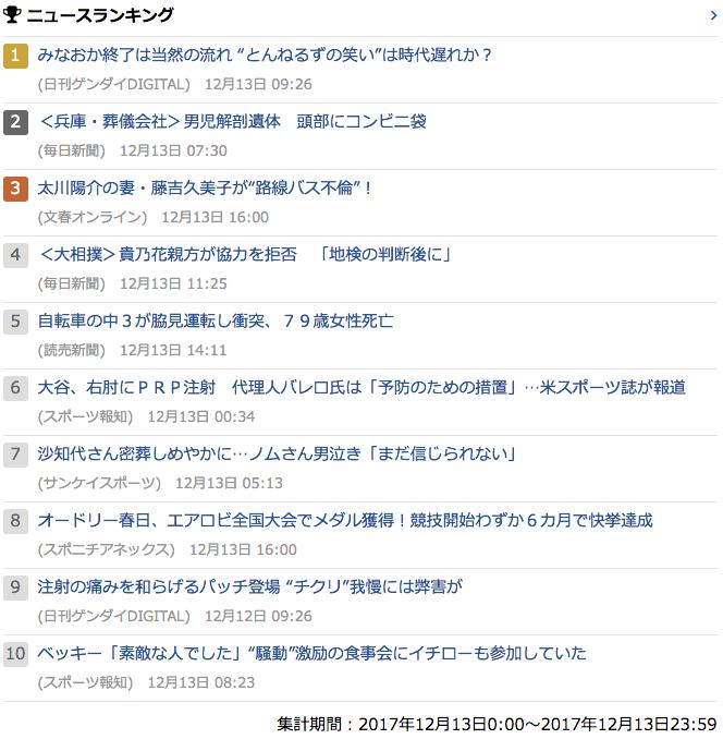 2017-12-13_水_gooランキング