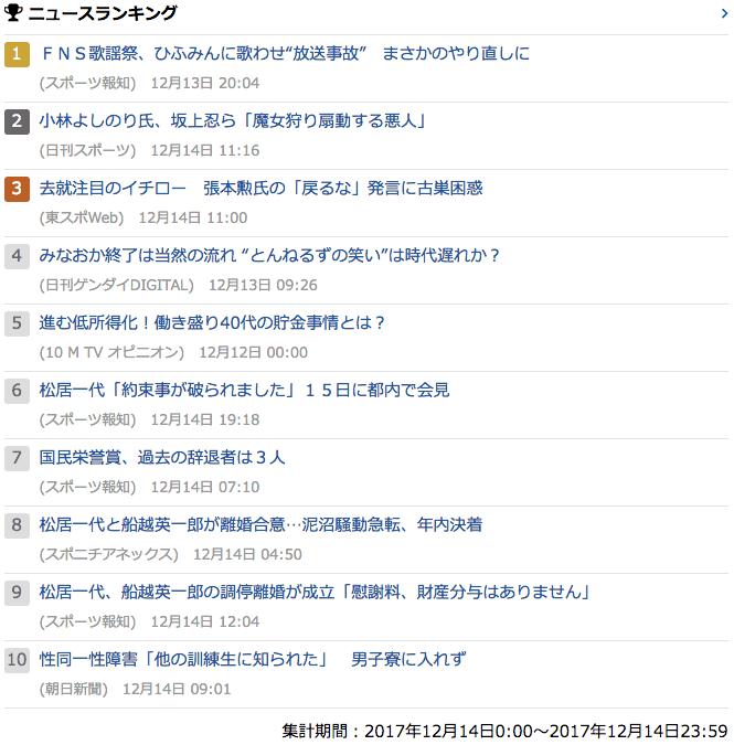 2017-12-14_木_gooランキング