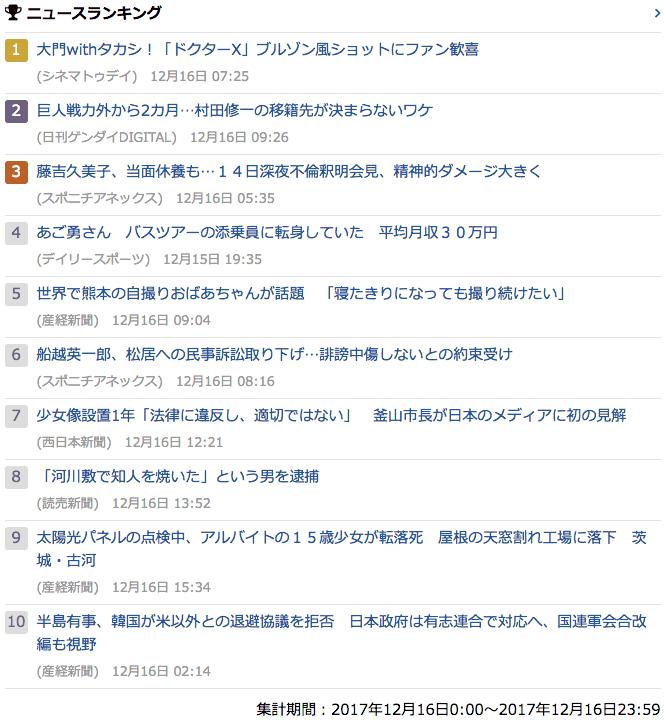 2017-12-16_土_gooランキング
