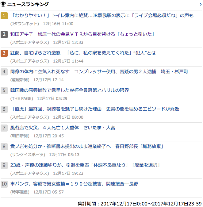 2017-12-17_日_gooランキング