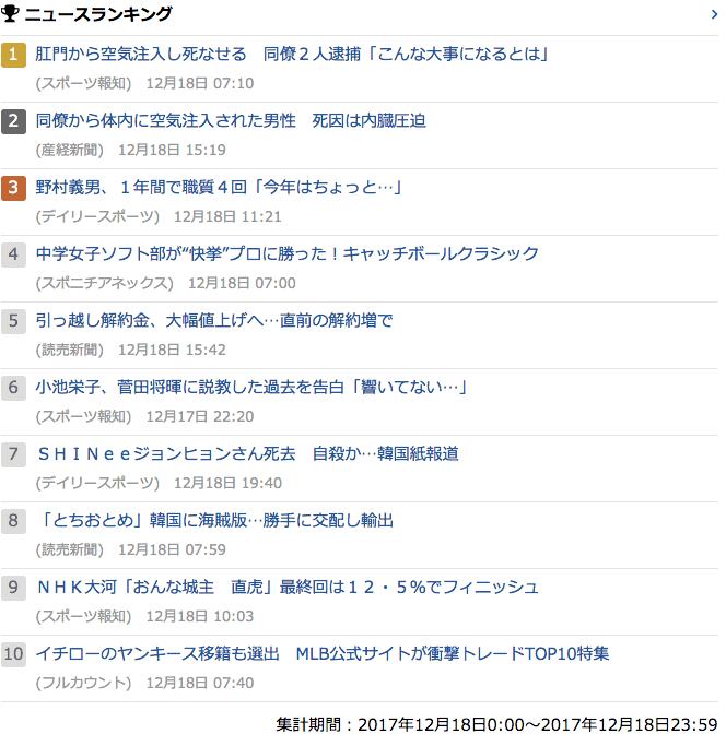 2017-12-18_月_gooランキング