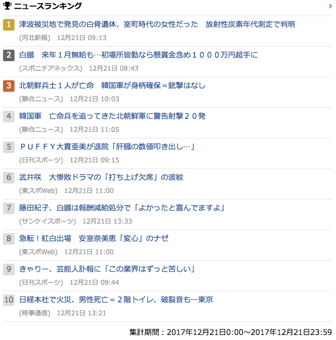 2017-12-21_木_gooランキング