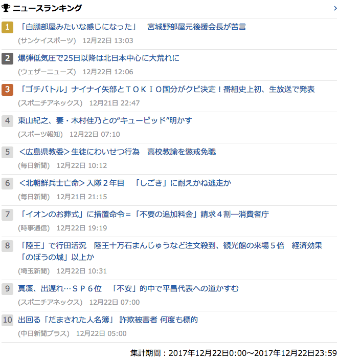 2017-12-22_金_gooランキング