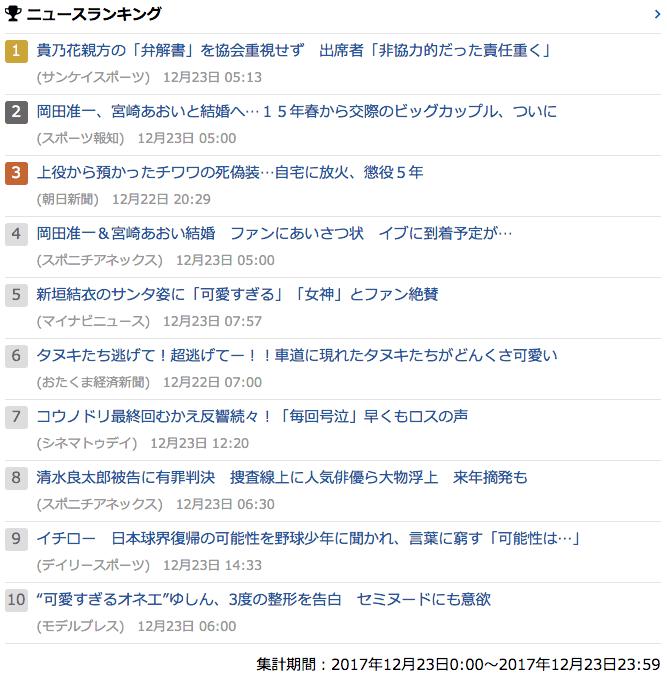 2017-12-23_土_gooランキング