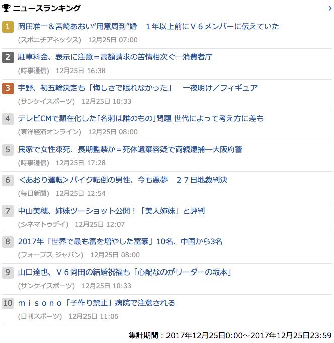 2017-12-25_月_gooランキング