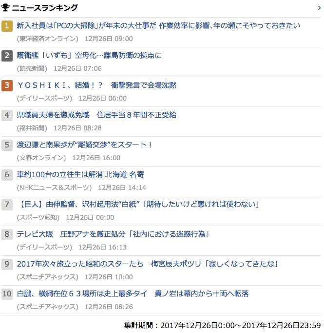 2017-12-26_火_gooランキング