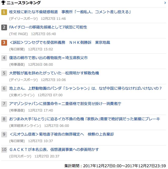 2017-12-27_水_gooランキング
