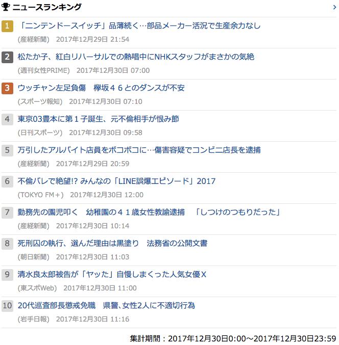 2017-12-30_土_gooランキング