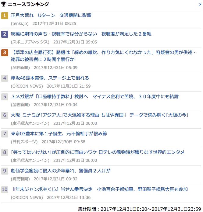 2017-12-31_日_gooランキング