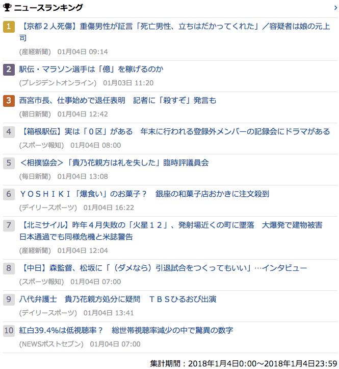 2018-01-04_木_gooランキング