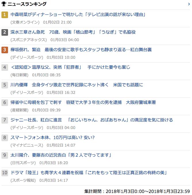 2018-01-03_水_gooランキング