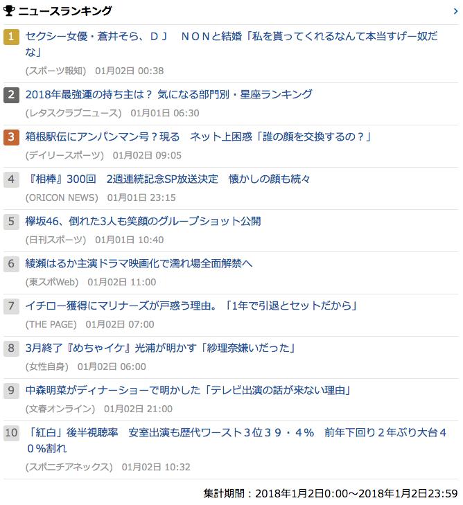2018-01-02_火_gooランキング
