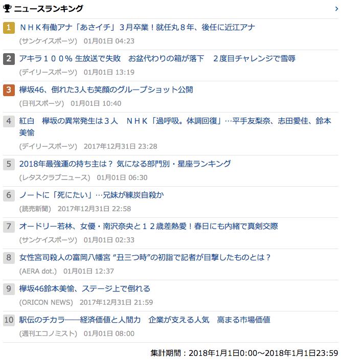 2018-01-01_月_gooランキング