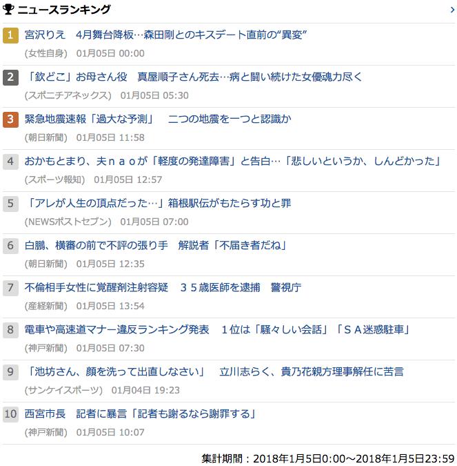 2018-01-05_金_gooランキング