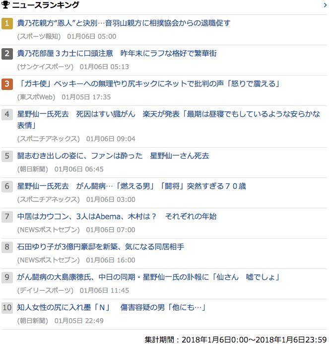 2018-01-06_土_gooランキング