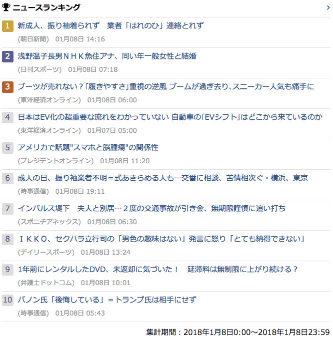 2018-01-08_月_gooランキング
