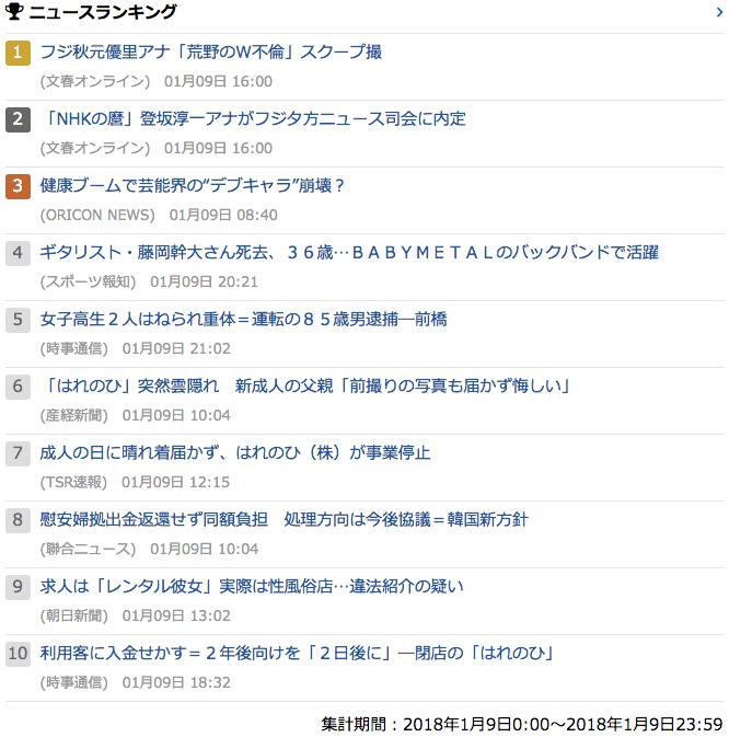 2018-01-09_火_gooランキング