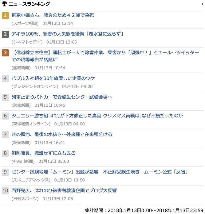 2018-01-13_土_gooランキング