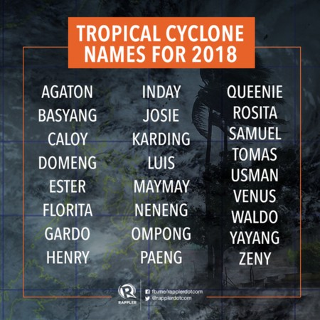 tropical-cyclone-names-for-2018 (1)