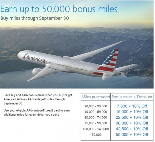 アメリカン航空 マイルの購入とギフトで50,000ボーナス_ 10%OFF