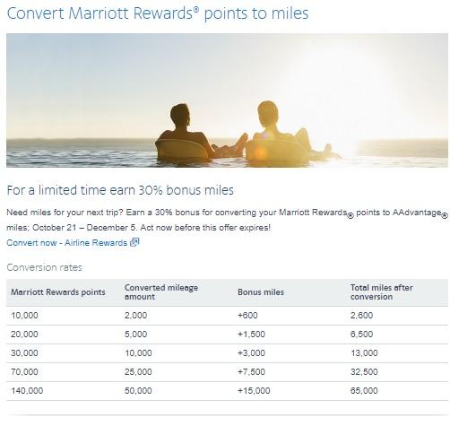 アメリカン航空 マリオットリワードからのポイント移行で30%コンバージョンボーナスマイル
