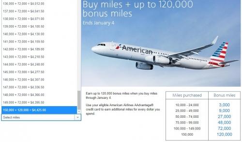 アメリカン航空のAAdvantageマイルの購入で120,000ボーナスマイル