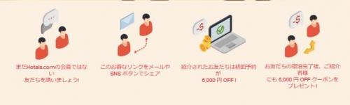 ホテルズドットコム お友だちを紹介すると 6,000 円OFF1