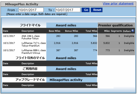 mileageactivity 2017-01