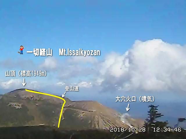 東吾妻山頂ライブカメラ