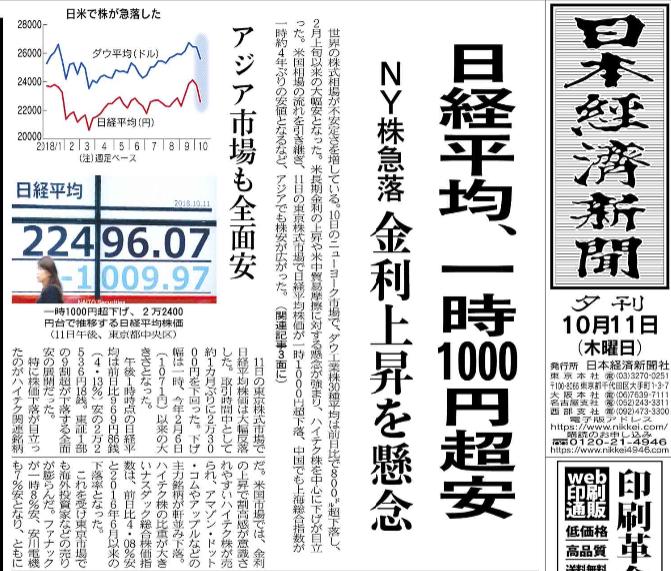 20181011日経平均