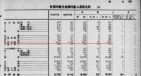 昭和14年誘拐件数