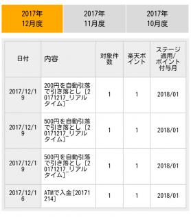 楽天銀行HPハッピープログラム対象取引履歴画面