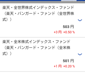 楽天証券購入ファンド1
