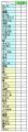 カプエス1方式 レシオ表
