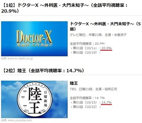 drama ranking1