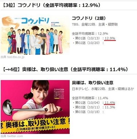 drama ranking2