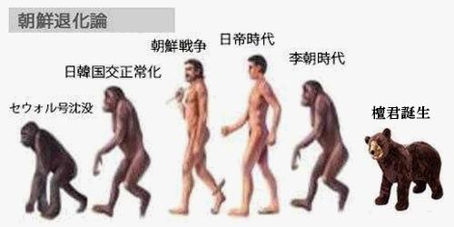 だから、最初から人間とは言えない韓国人とは条約や約束や合意なんてしてはいけなかったのだ!