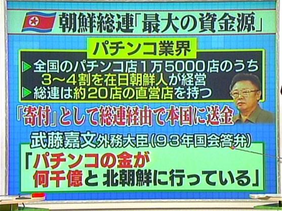 在日朝鮮人がパチンコ屋で稼いだ資金が北朝鮮を支えている。